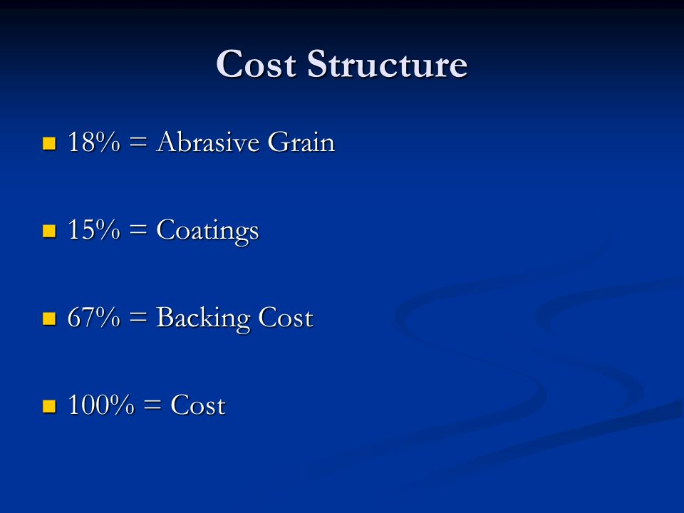 Cost Structure 18% = Abrasive Grain 18% = Abrasive Grain 15% = Coatings 15% = Coatings 67% = Backing Cost 67% = Backing Cost 100% = Cost 100% = Cost