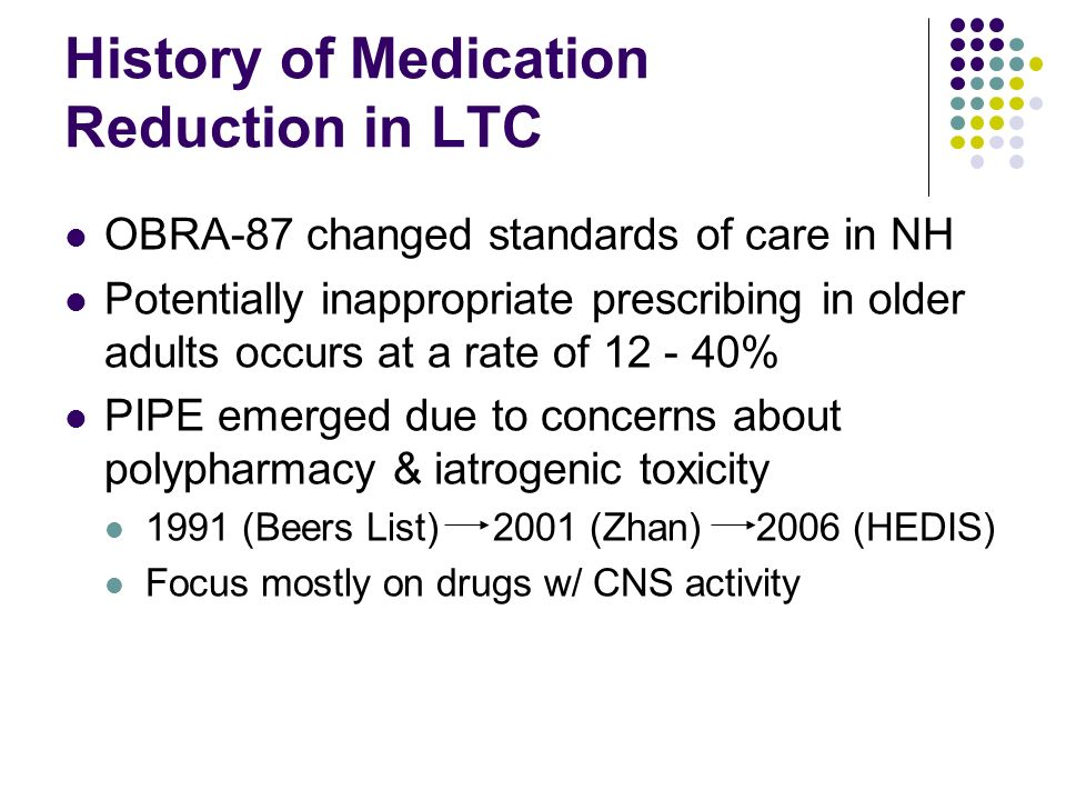 History of Medication Reduction in LTC OBRA-87 changed standards of care in NH Potentially inappropriate prescribing in older adults occurs at a rate