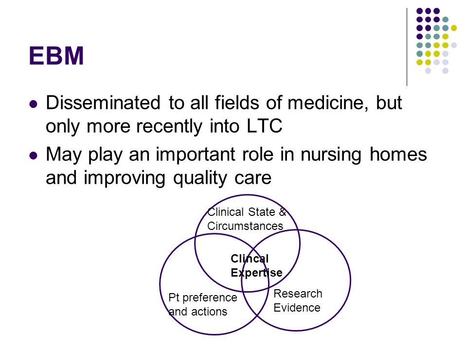EBM Disseminated to all fields of medicine, but only more recently into LTC May play an important role in nursing homes and improving quality care Res