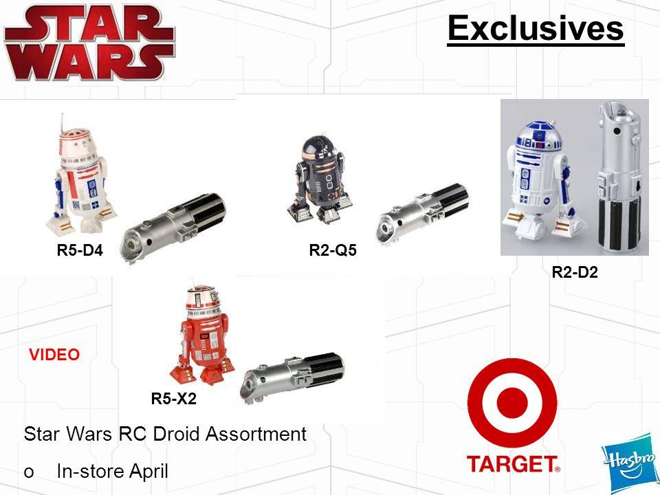 Exclusives Star Wars RC Droid Assortment oIn-store April VIDEO R5-X2R5-D4 R2-Q5 R2-D2