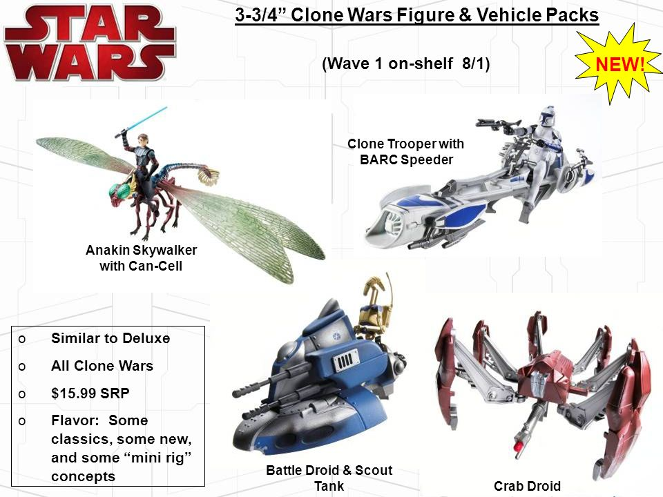 Battle Droid & Scout Tank oSimilar to Deluxe oAll Clone Wars o$15.99 SRP oFlavor: Some classics, some new, and some mini rig concepts Anakin Skywalker