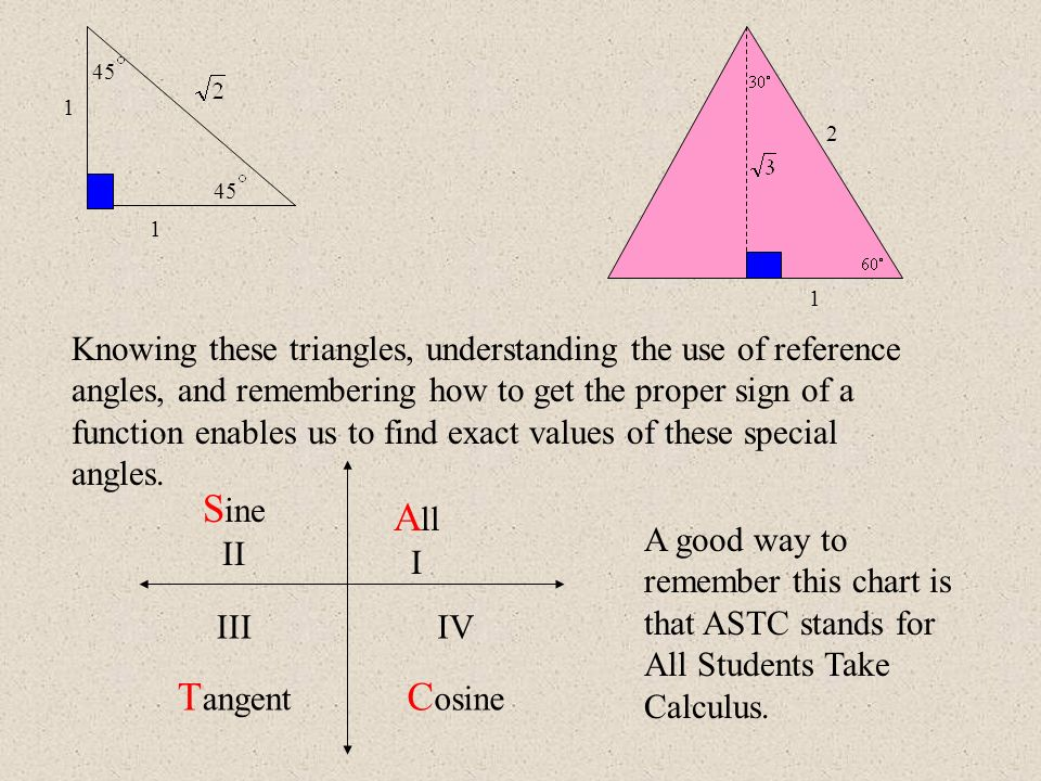 1 2 45 1 1 Knowing these triangles, understanding the use of reference angles, and remembering how to get the proper sign of a function enables us to