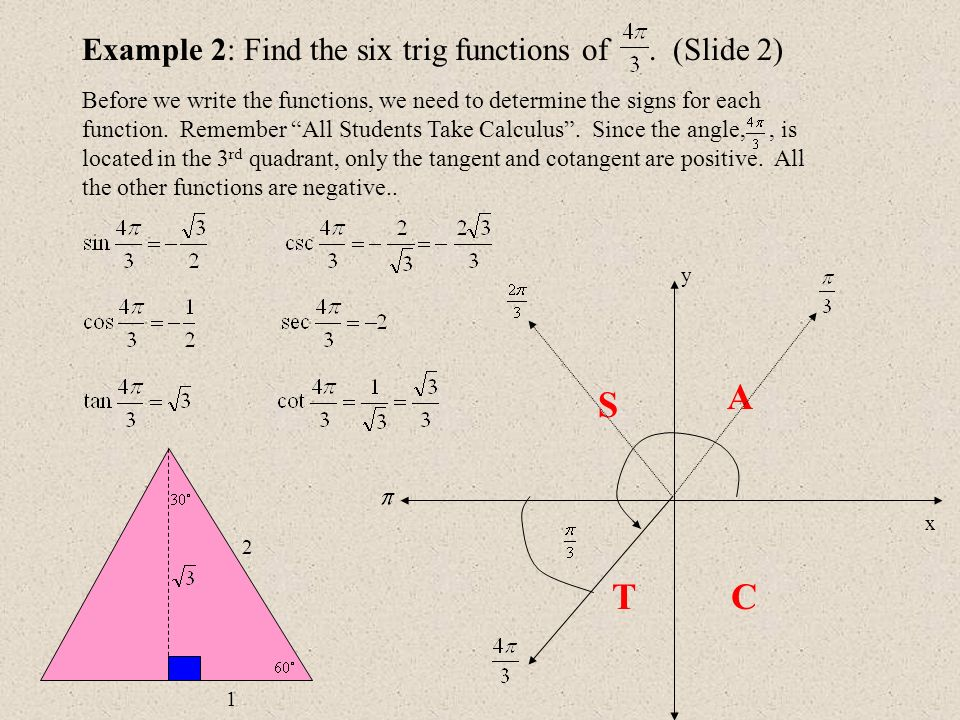 1 2 A S TC Example 2: Find the six trig functions of. (Slide 2) y x Before we write the functions, we need to determine the signs for each function. R