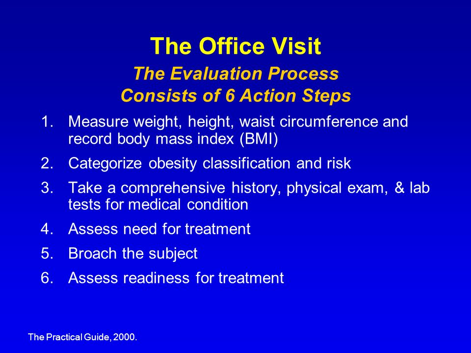 The Office Visit 1.Measure weight, height, waist circumference and record body mass index (BMI) 2.Categorize obesity classification and risk 3.Take a