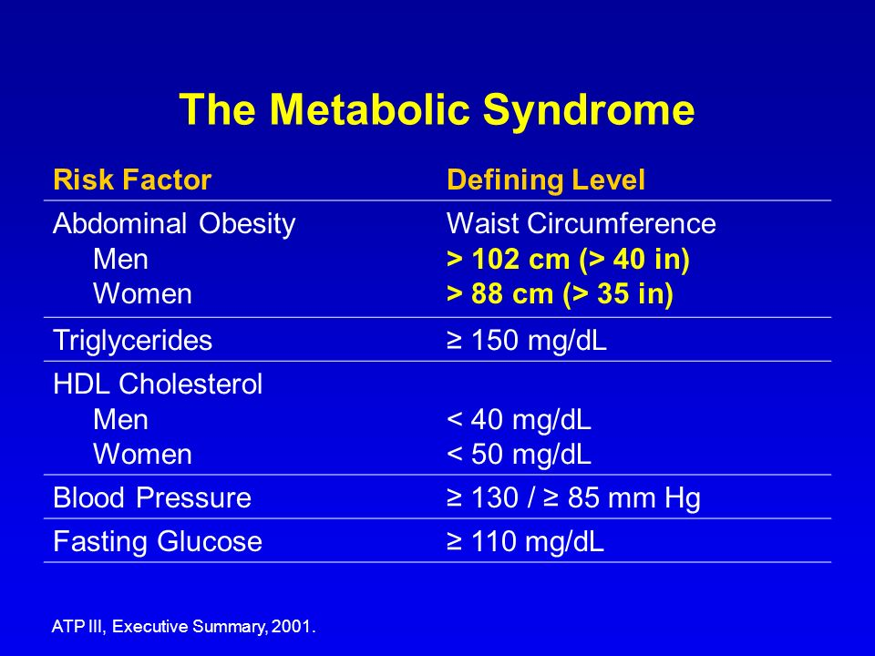 The Metabolic Syndrome Risk FactorDefining Level Abdominal Obesity Men Women Waist Circumference > 102 cm (> 40 in) > 88 cm (> 35 in) Triglycerides 15