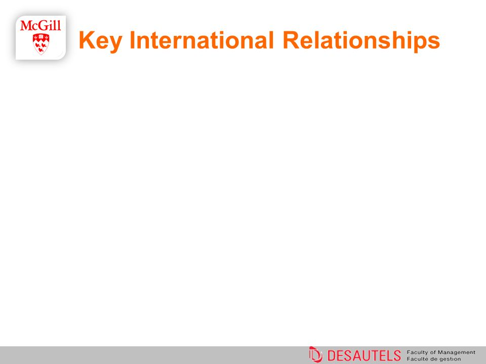 Key International Relationships