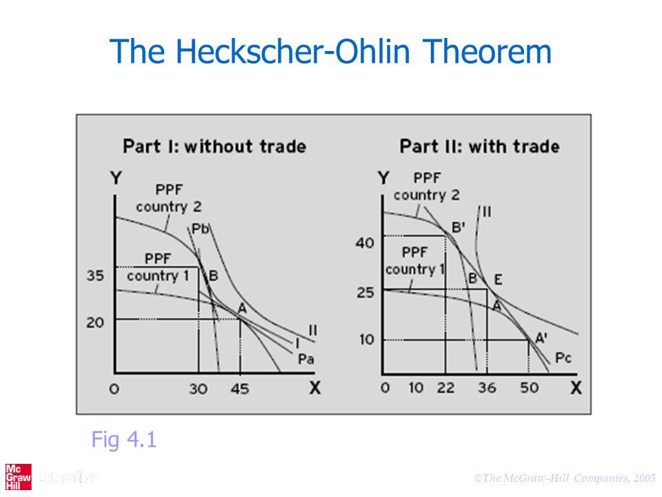 © The McGraw-Hill Companies, 2005 The Heckscher-Ohlin Theorem Fig 4.1