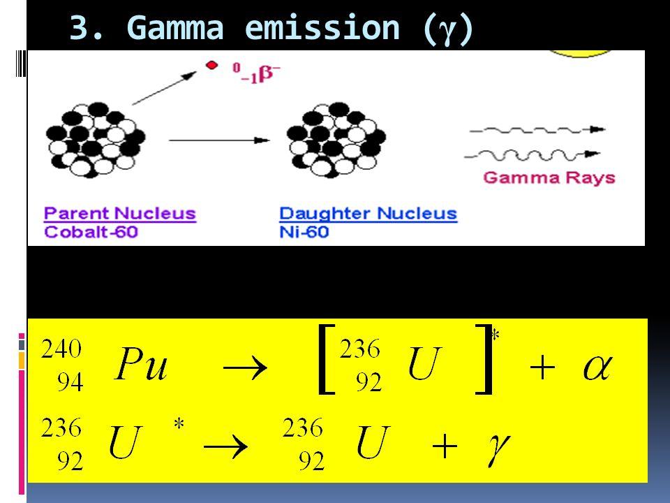 3. Gamma emission ( γ )