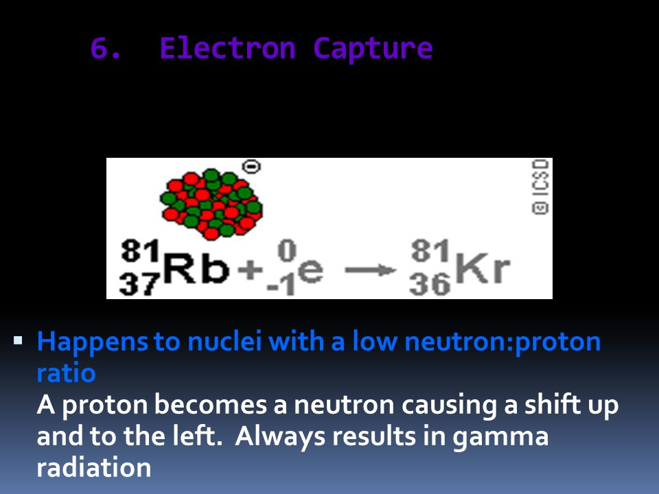 6. Electron Capture Happens to nuclei with a low neutron:proton ratio A proton becomes a neutron causing a shift up and to the left. Always results in