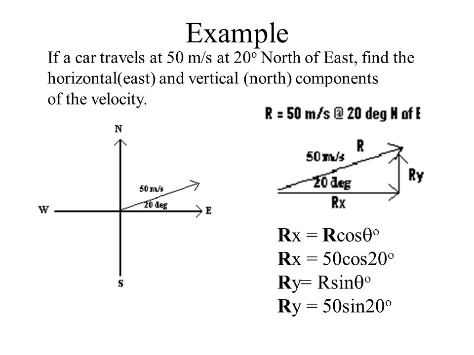 Example If a car travels at 50 m/s at 20 o North of East, find the horizontal(east) and vertical (north) components of the velocity. Rx = Rcos o Rx =