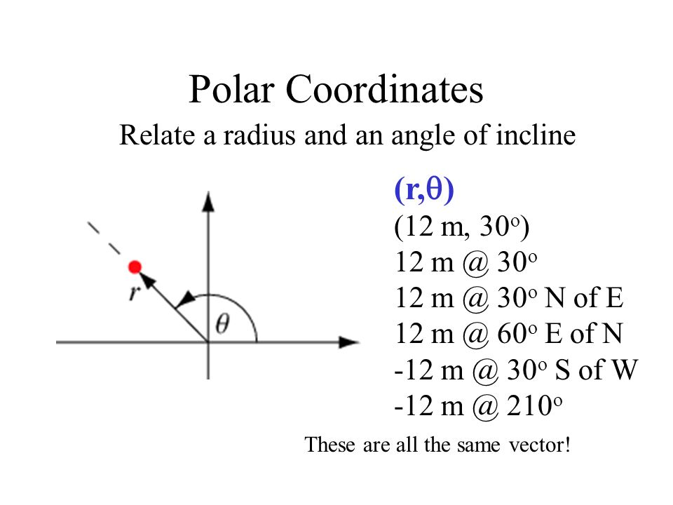 Polar Coordinates Relate a radius and an angle of incline (r, ) (12 m, 30 o ) 12 m @ 30 o 12 m @ 30 o N of E 12 m @ 60 o E of N -12 m @ 30 o S of W -1