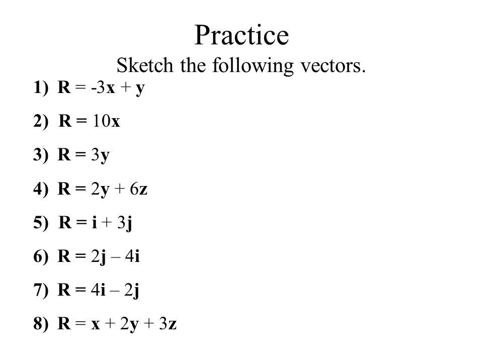Practice Sketch the following vectors. 1)R = -3x + y 2) R = 10x 3)R = 3y 4)R = 2y + 6z 5) R = i + 3j 6)R = 2j – 4i 7)R = 4i – 2j 8)R = x + 2y + 3z