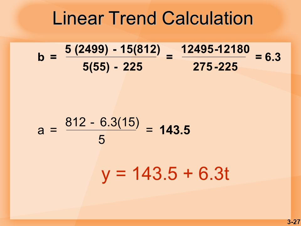 3-27 Linear Trend Calculation y = 143.5 + 6.3t a= 812- 6.3(15) 5 = b= 5 (2499)- 15(812) 5(55)- 225 = 12495-12180 275-225 = 6.3 143.5