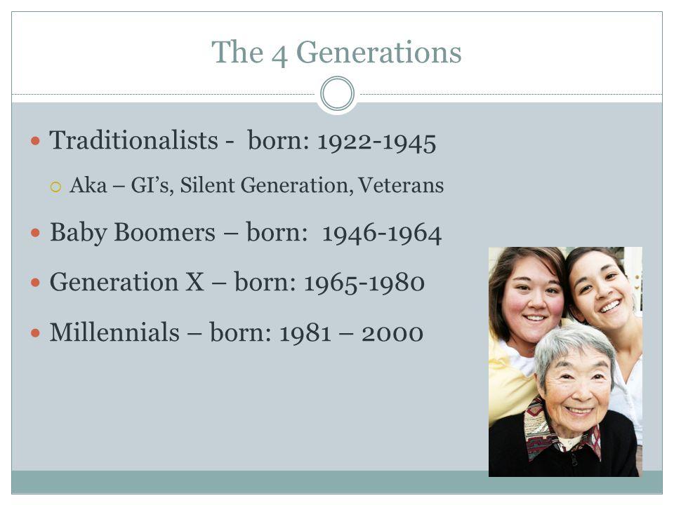 The 4 Generations Traditionalists - born: 1922-1945 Aka – GIs, Silent Generation, Veterans Baby Boomers – born: 1946-1964 Generation X – born: 1965-1980 Millennials – born: 1981 – 2000