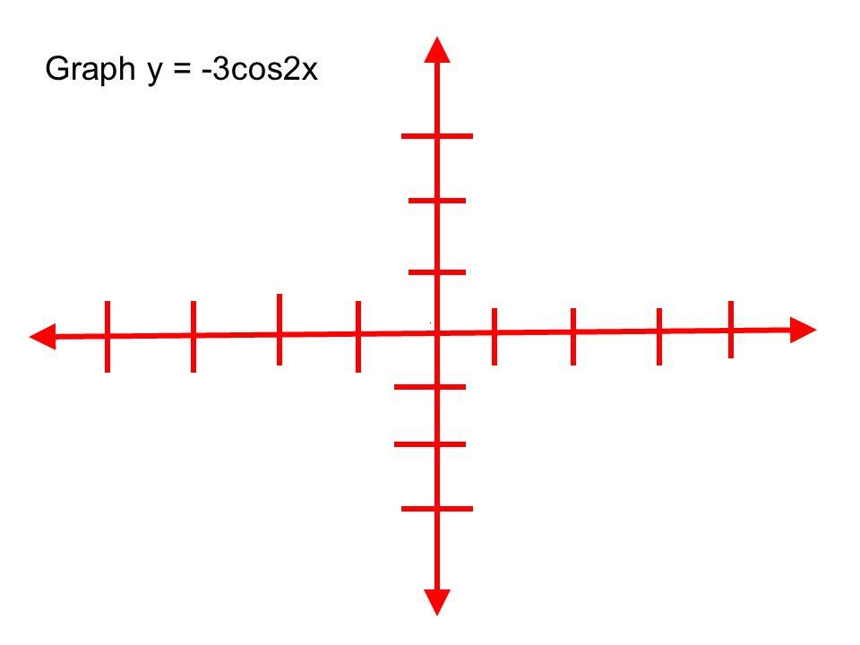 Graph y = -3cos2x