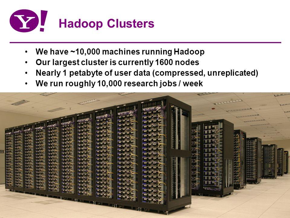Yahoo. Inc.