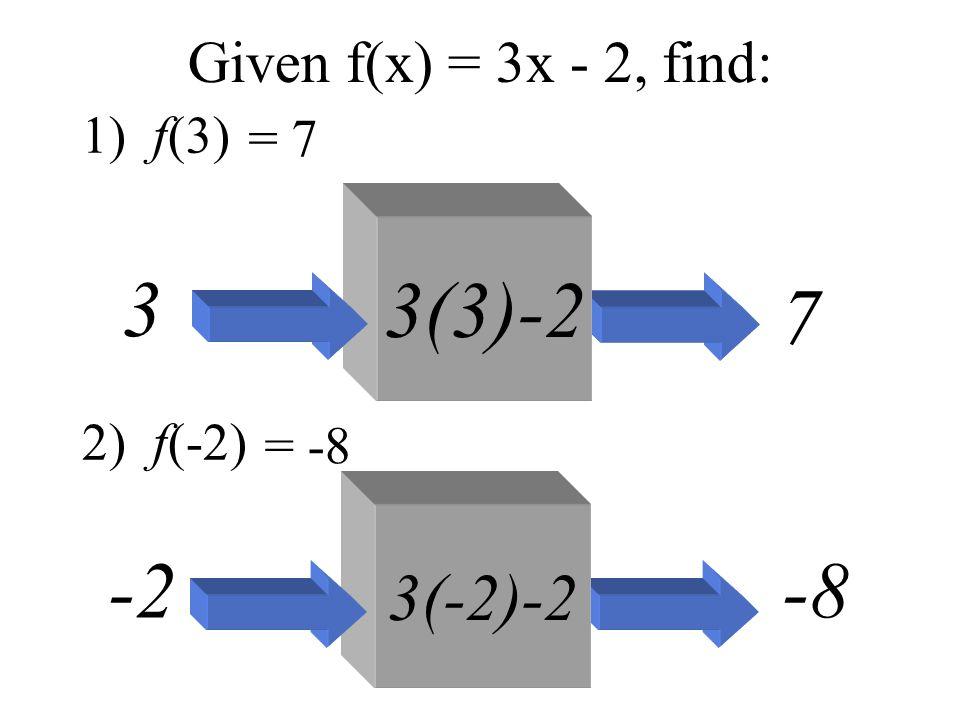 Given f(x) = 3x - 2, find: 1) f(3) 2) f(-2) 3(3)-2 3 7 3(-2)-2 -2-8 = 7 = -8