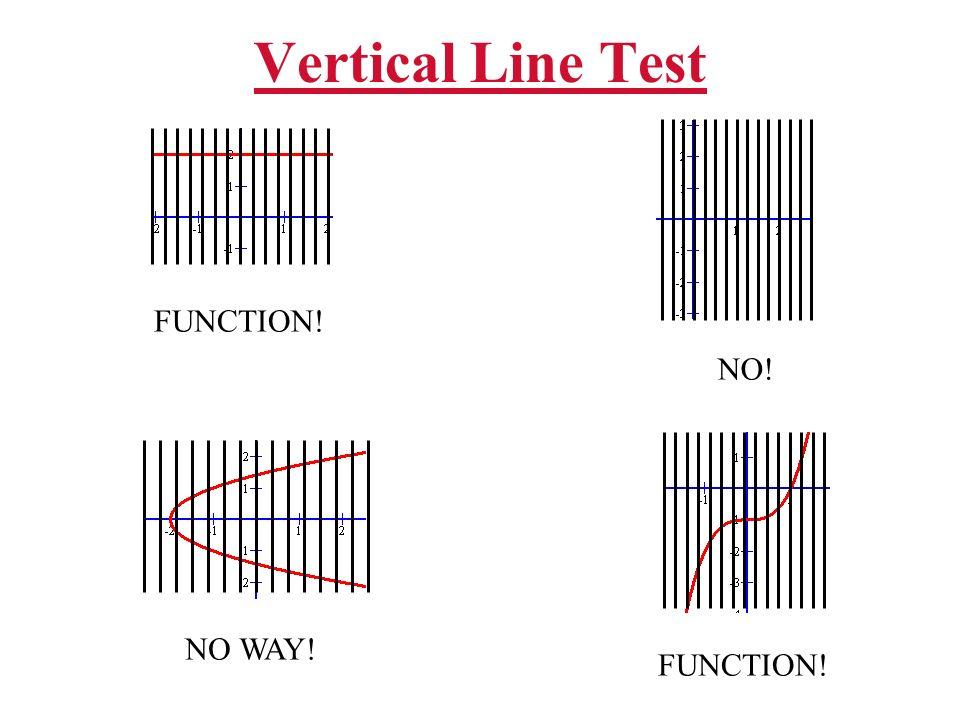 Vertical Line Test NO WAY! FUNCTION! NO!