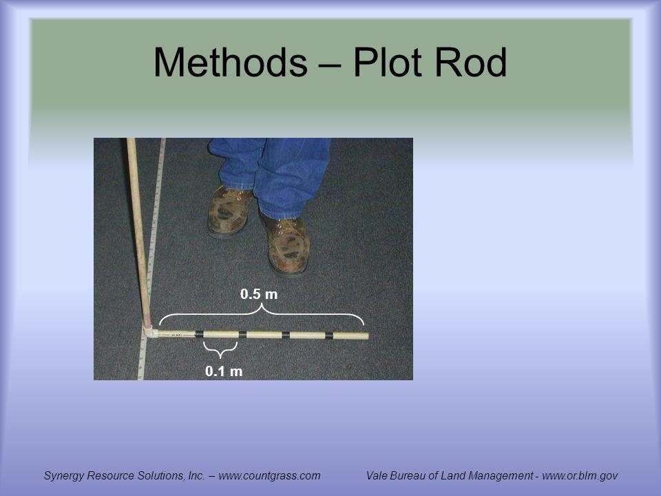 Methods – Plot Rod Synergy Resource Solutions, Inc.