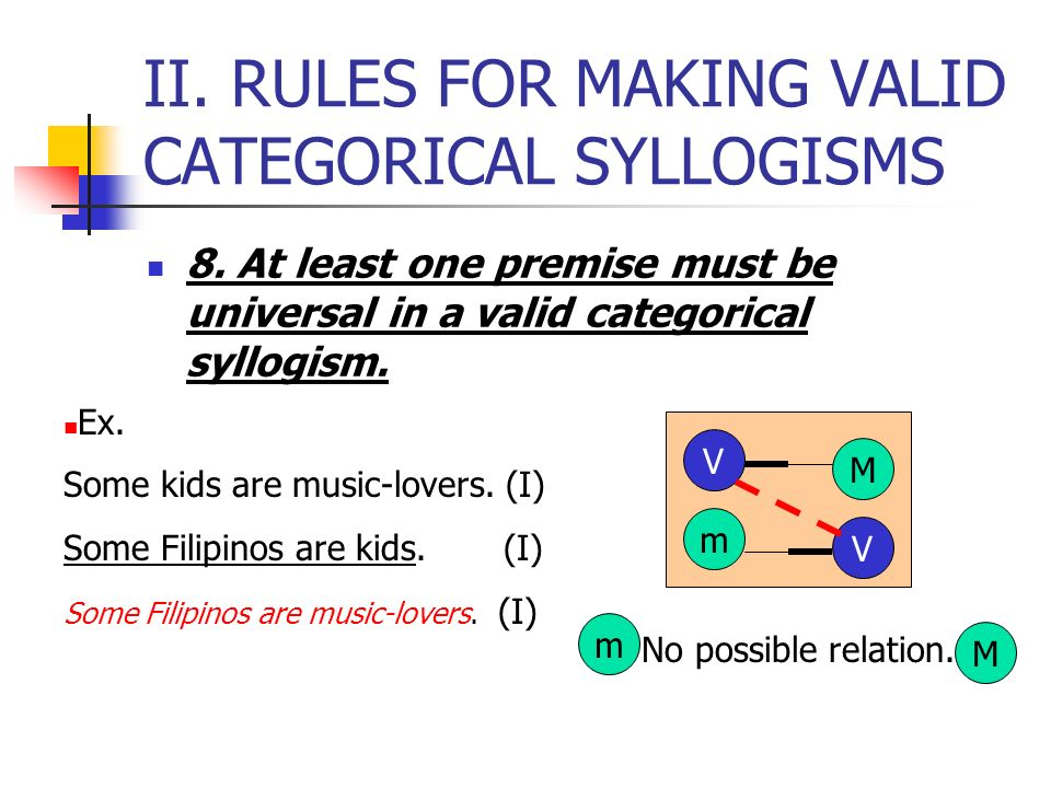 II. RULES FOR MAKING VALID CATEGORICAL SYLLOGISMS 7. No valid categorical proposition can have two negative premises. Ex. No country is leaderless. (E