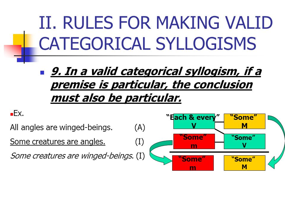 II. RULES FOR MAKING VALID CATEGORICAL SYLLOGISMS 8. At least one premise must be universal in a valid categorical syllogism. Ex. Some kids are music-