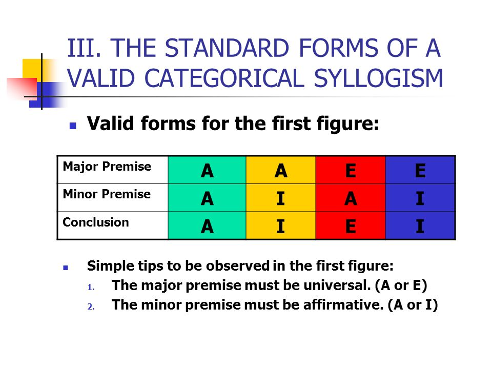 III. THE STANDARD FORMS OF A VALID CATEGORICAL SYLLOGISM MOODS: 4 types of categorical propositions (A, E, I, O) Each type can be used thrice in an ar