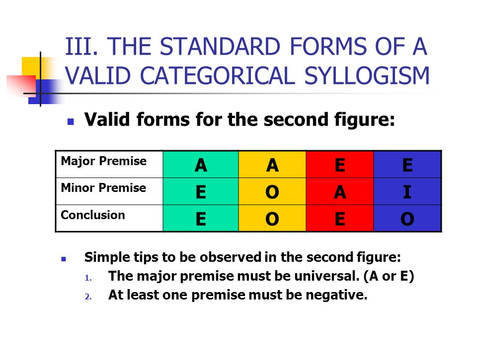 III. THE STANDARD FORMS OF A VALID CATEGORICAL SYLLOGISM Valid forms for the first figure: Major Premise AAEE Minor Premise AIAI Conclusion AIEI Simpl