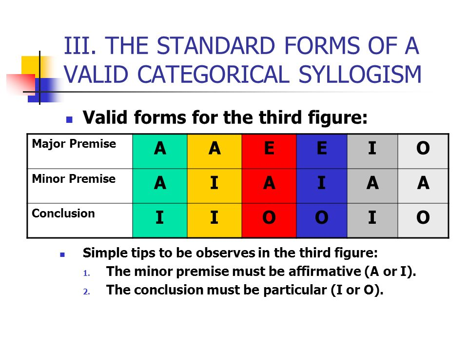III. THE STANDARD FORMS OF A VALID CATEGORICAL SYLLOGISM Valid forms for the second figure: Major Premise AAEE Minor Premise EOAI Conclusion EOEO Simp