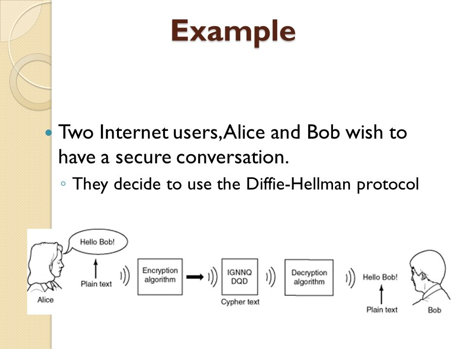 Example Two Internet users, Alice and Bob wish to have a secure conversation. They decide to use the Diffie-Hellman protocol