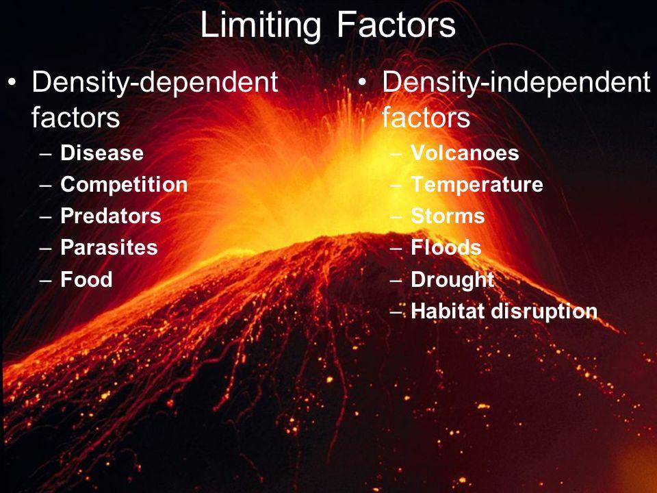 Limiting Factors Density-dependent factors –Disease –Competition –Predators –Parasites –Food Density-independent factors –Volcanoes –Temperature –Stor