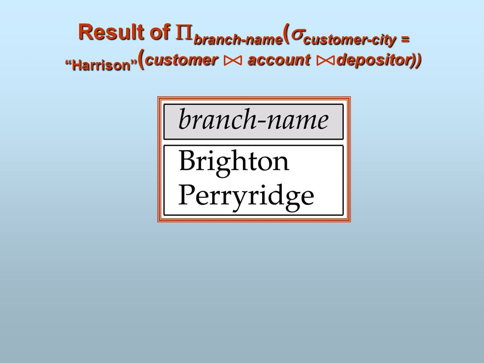 Result of branch-name ( customer-city = Harrison ( customer account depositor))