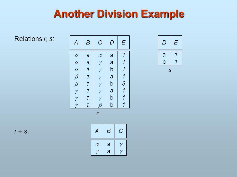 Another Division Example AB aaaaaaaaaaaaaaaa CD aabababbaabababb E 1111311111113111 Relations r, s: r s: D abab E 1111 AB aaaa C r s