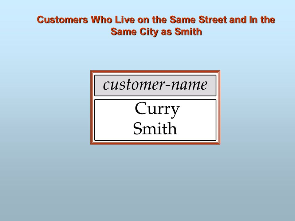 Customers Who Live on the Same Street and In the Same City as Smith