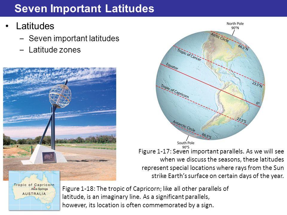 © 2014 Pearson Education, Inc. Seven Important Latitudes Latitudes – Seven important latitudes – Latitude zones Figure 1-17: Seven important parallels