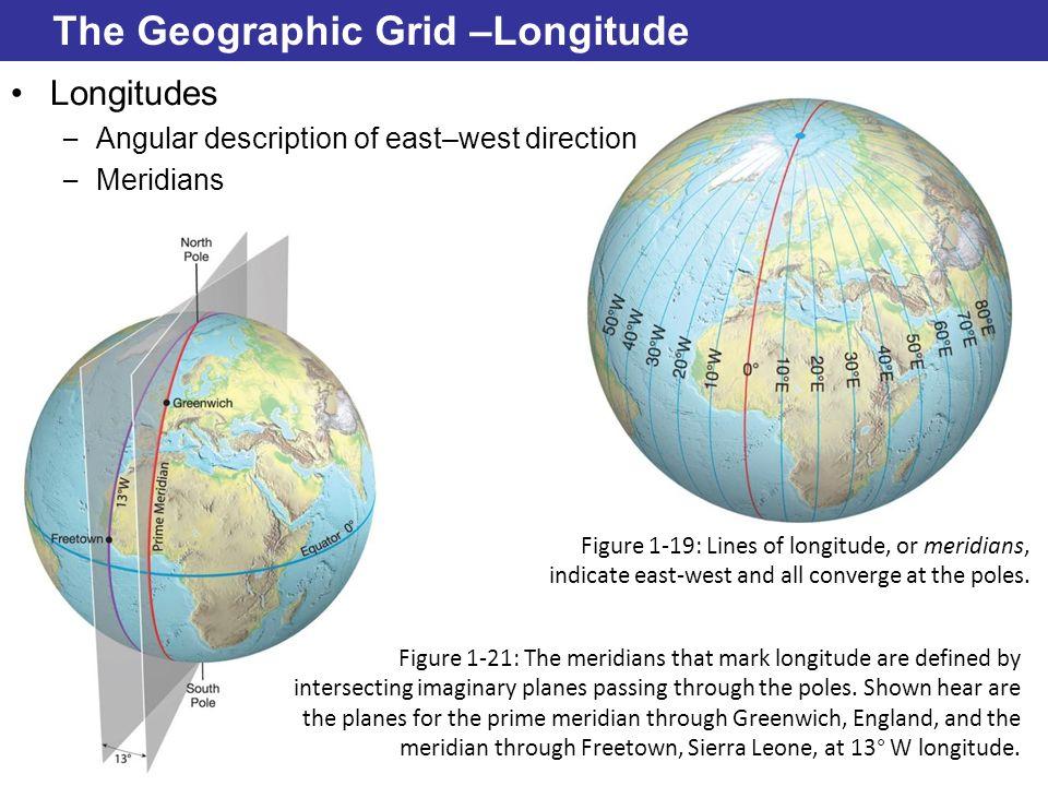 © 2014 Pearson Education, Inc. The Geographic Grid –Longitude Longitudes – Angular description of east–west direction – Meridians Figure 1-19: Lines o