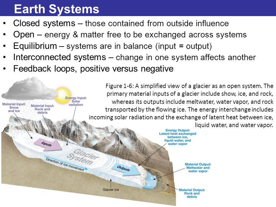 © 2014 Pearson Education, Inc. Earth Systems Closed systems – those contained from outside influence Open – energy & matter free to be exchanged acros
