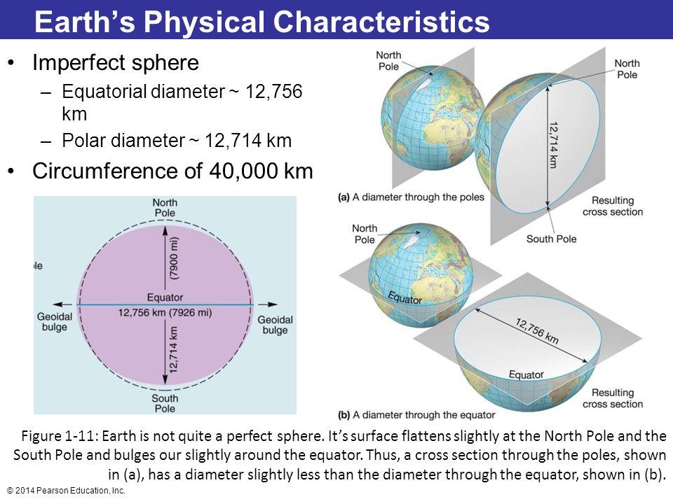 © 2014 Pearson Education, Inc. Earths Physical Characteristics Imperfect sphere –Equatorial diameter ~ 12,756 km –Polar diameter ~ 12,714 km Circumfer