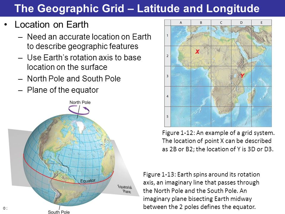 © 2014 Pearson Education, Inc. The Geographic Grid – Latitude and Longitude Location on Earth –Need an accurate location on Earth to describe geograph