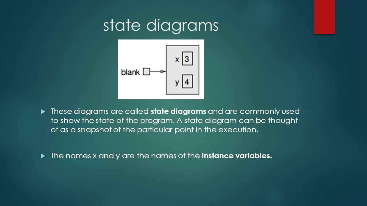 state diagrams These diagrams are called state diagrams and are commonly used to show the state of the program.
