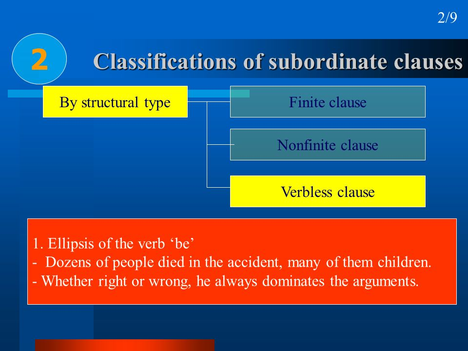 Classifications of subordinate clauses 2 2/9 By structural typeFinite clause Nonfinite clause Verbless clause 1. Ellipsis of the verb be - Dozens of p