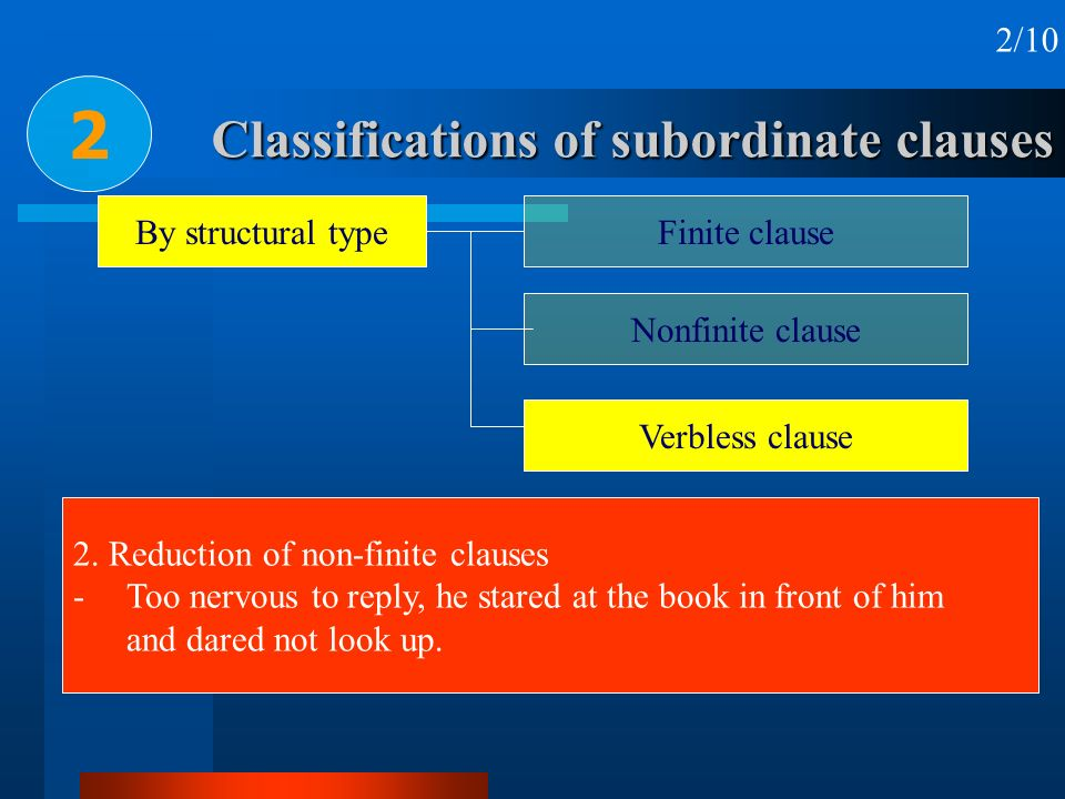 Classifications of subordinate clauses 2 2/10 By structural typeFinite clause Nonfinite clause Verbless clause 2. Reduction of non-finite clauses -Too