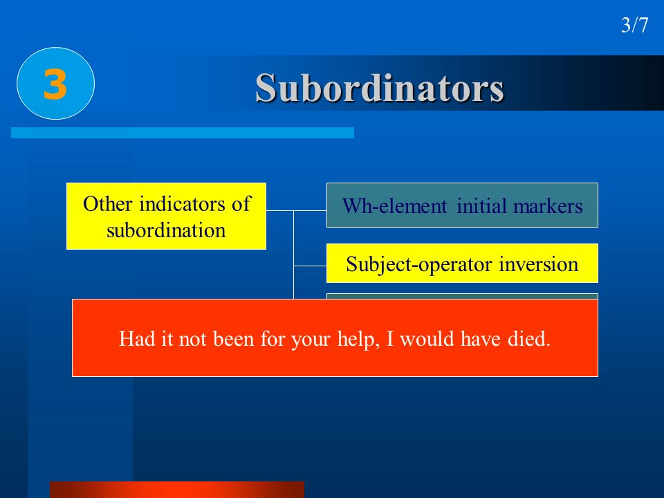 Subordinators 3 3/7 Other indicators of subordination Wh-element initial markers Subject-operator inversion No marker Had it not been for your help, I