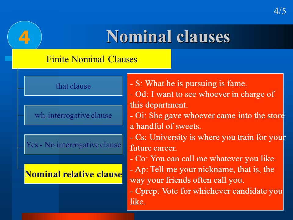 Nominal clauses 4 4/5 Finite Nominal Clauses that clause wh-interrogative clause Yes - No interrogative clause Nominal relative clause - S: What he is