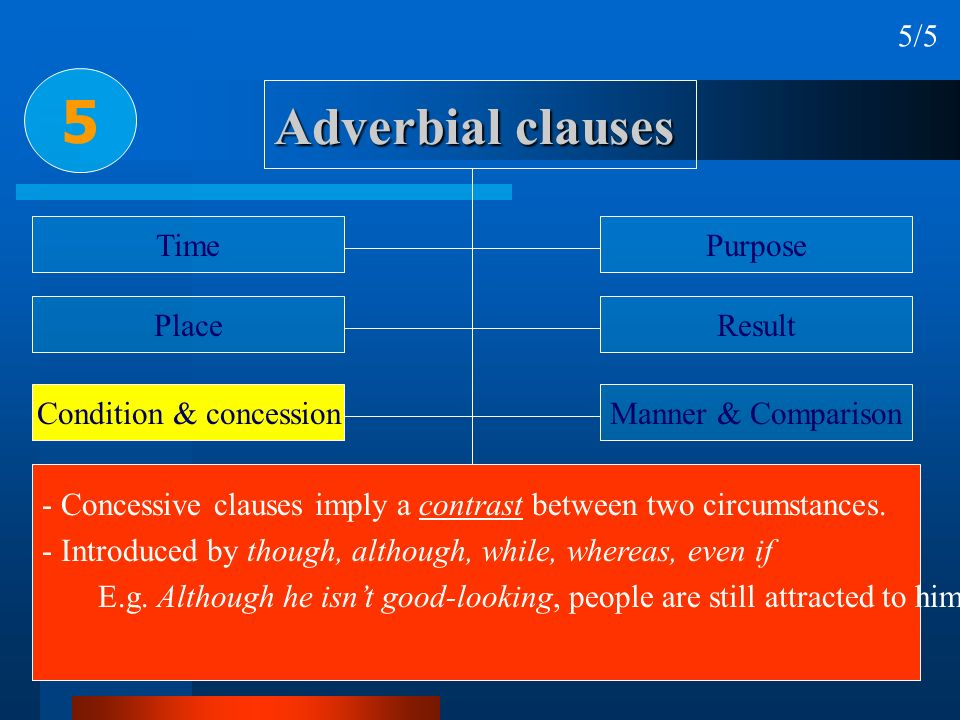 Adverbial clauses 5 5/5 Time Place Condition & concession Reason or cause Circumstance Purpose Result Manner & Comparison Proportion & Preference - Co