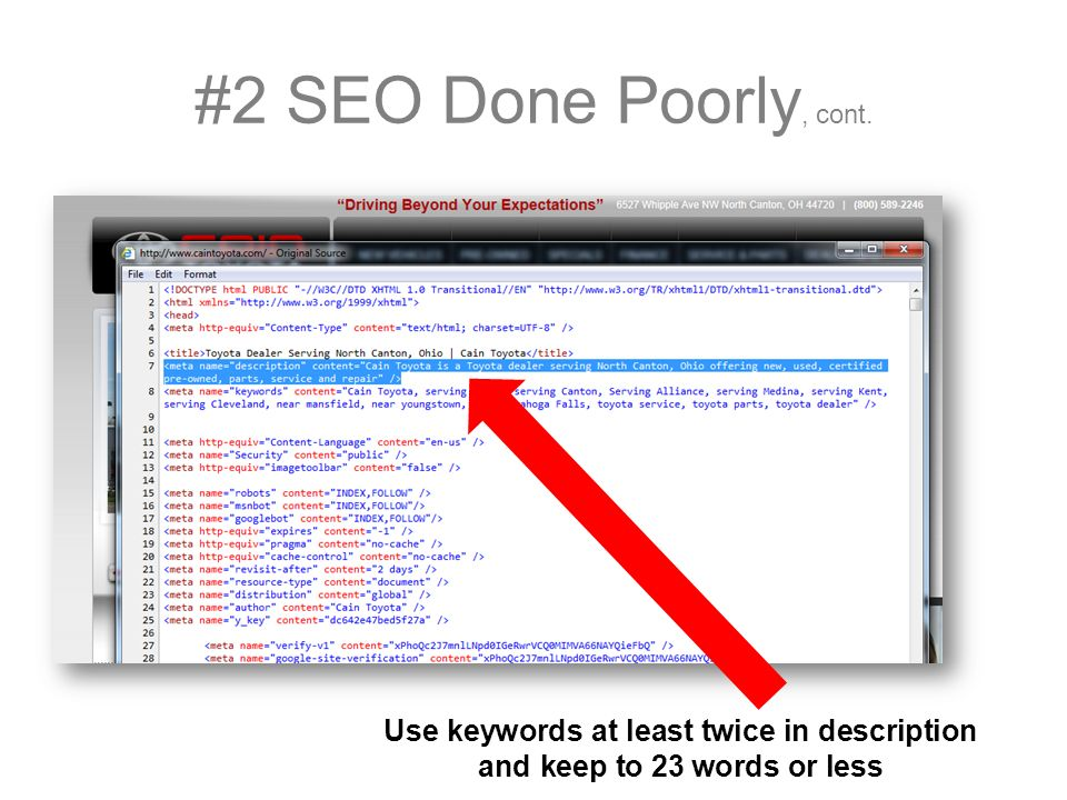 #2 SEO Done Poorly, cont. Use keywords at least twice in description and keep to 23 words or less