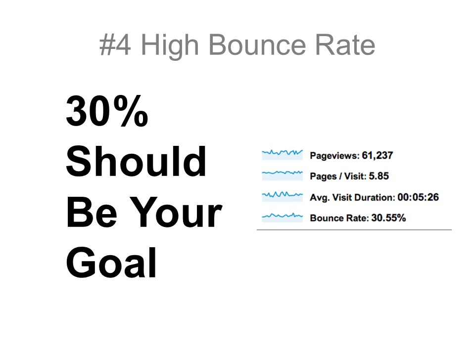 30% Should Be Your Goal