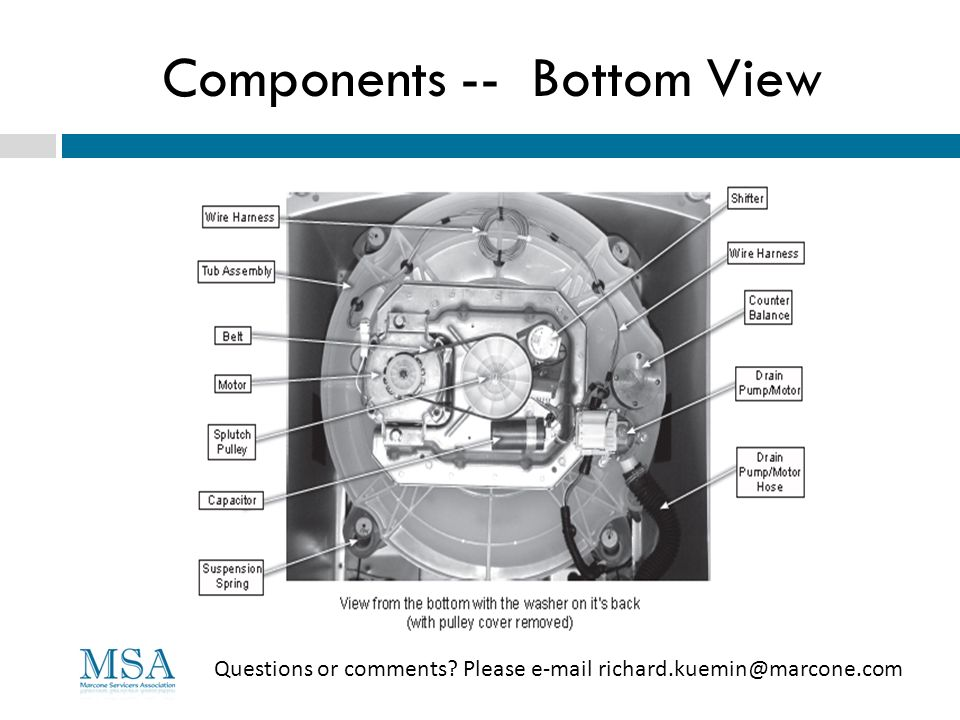 Components -- Bottom View Questions or comments? Please e-mail richard.kuemin@marcone.com