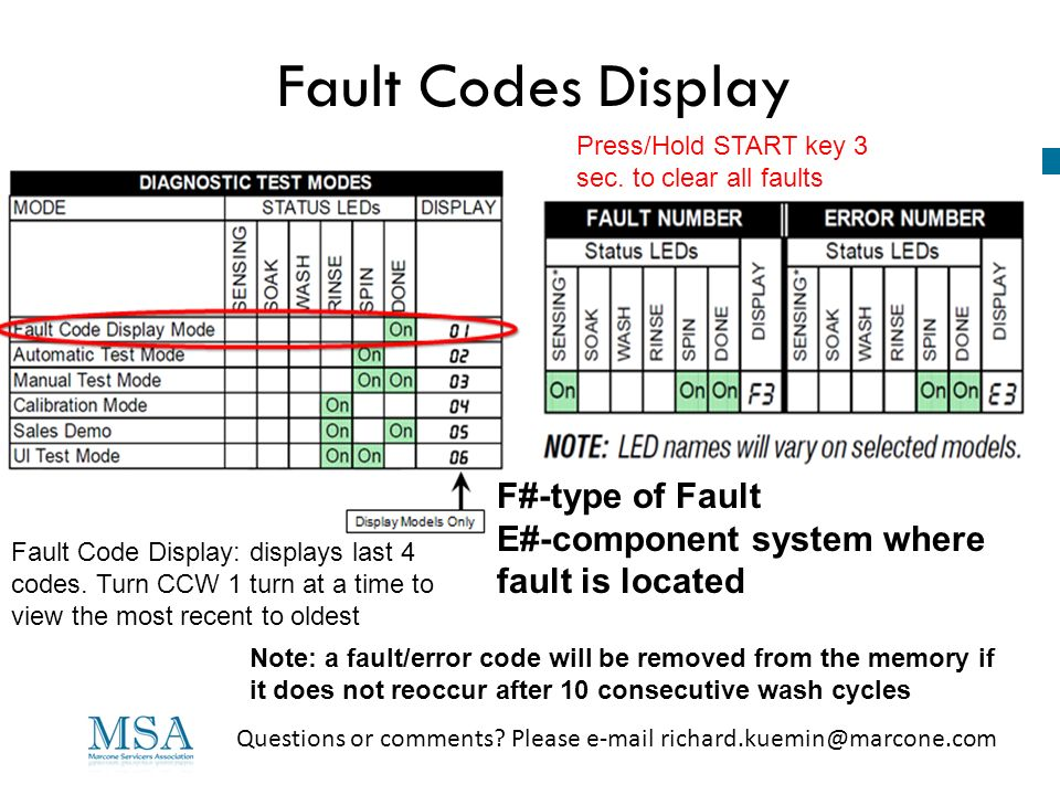 Fault Codes Display Questions or comments? Please e-mail richard.kuemin@marcone.com F#-type of Fault E#-component system where fault is located Fault