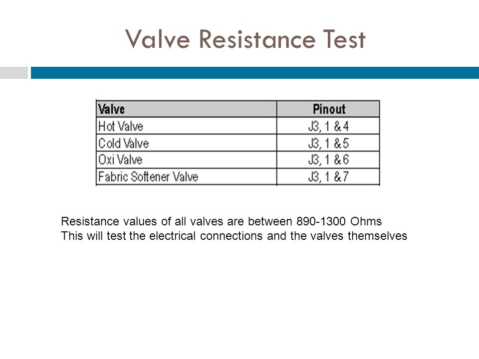 Valve Resistance Test Resistance values of all valves are between 890-1300 Ohms This will test the electrical connections and the valves themselves