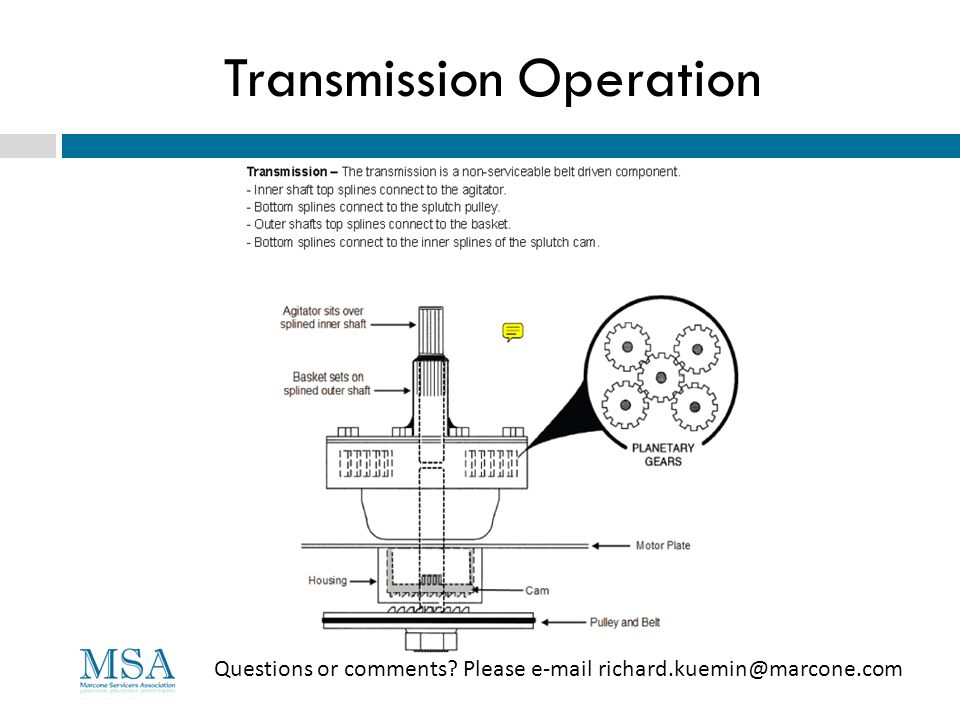 Transmission Operation Questions or comments? Please e-mail richard.kuemin@marcone.com